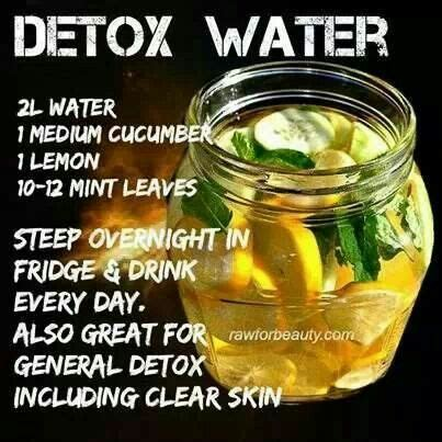 Detox Water For Weight Loss Before And After by Mint Lemon Cucumber Water Health Detox