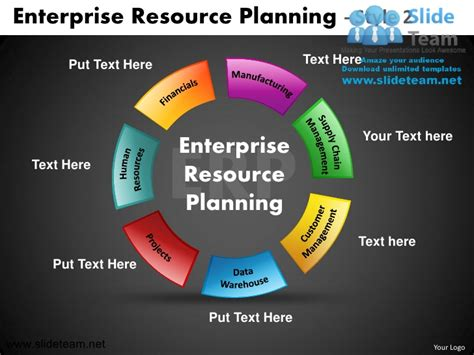 Erp Enterprise Resource Planning Design 2 Powerpoint Ppt Ppt Slide 2