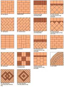 brick patterns ds landscaping