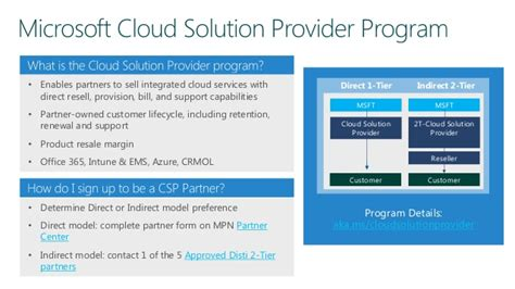 cloud partner program microsoft csp partner program get cloud solutions to