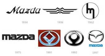 rologo 标志共和国 republic of logos 187 马自达 mazda 汽车微调logo