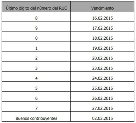 cronograma de vencimientos daot 2016 noticiero del contador cronograma de vencimiento para la