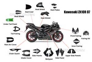 Motorcycle Parts Motorcycle Parts How To Find Them Motorcycleppf