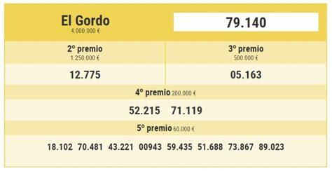 lotera de navidad 2015 loter 237 a de navidad 2015 la pedrea y todos los premios de