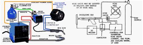 wiring diagram mesin las listrik gallery wiring diagram