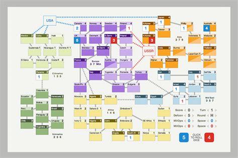 orthogonal layout javascript browserify