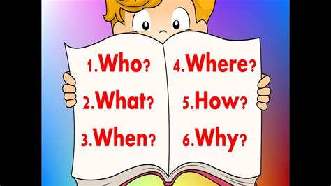 5 Interesting Reads For Today by 6 Questions Reading Writing Comprehension Strategy