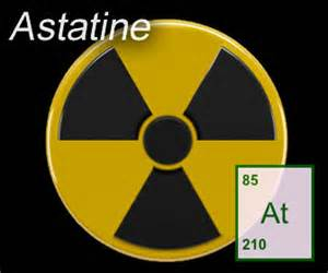 Astatine Protons Astatine Chemical Element