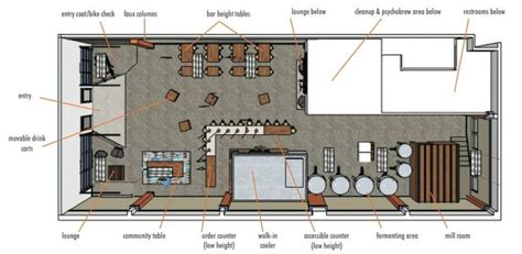 brewery floor plan building components pinterest building a brewpub google search brewery pinterest