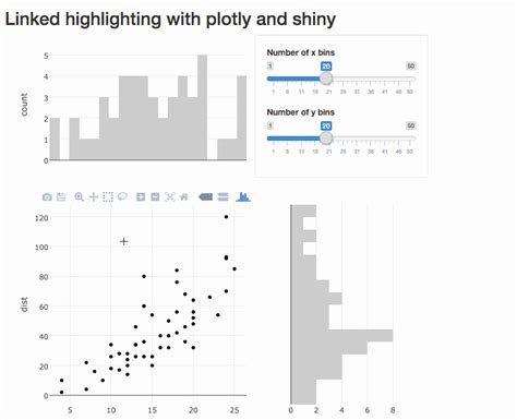 learning d3 js 4 mapping second edition build cutting edge maps and visualizations with javascript books d3 js for r and shiny charts