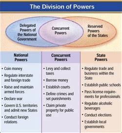 chapter 11 section 3 other expressed powers answers blog archives mrs nelson