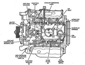 ford v8 engine diagram wallpaper 1 sonoma wire works 13 on sonoma wire works
