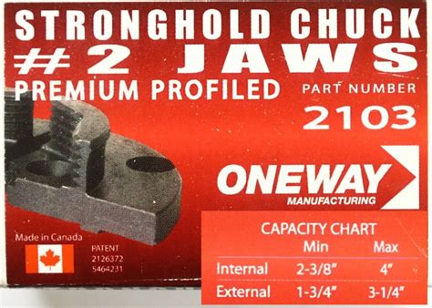 Profiled Jaws 2 For Oneway Stronghold Chuck