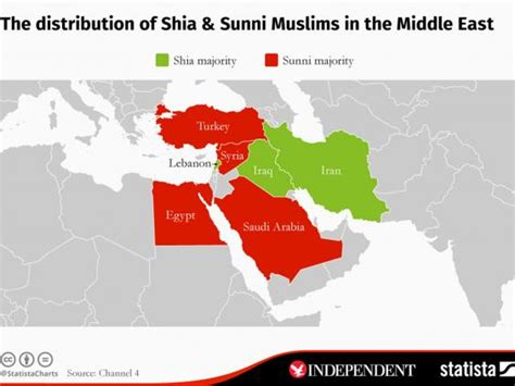 middle east map sunni shia the middle east divide between sunni and shia explained in