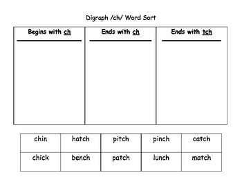 ck pattern words digraph ch tch word sort by first grade krewe tpt