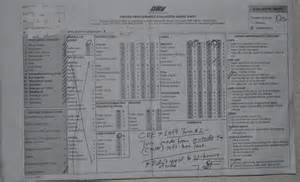 driving performance evaluation score sheet 2016 car
