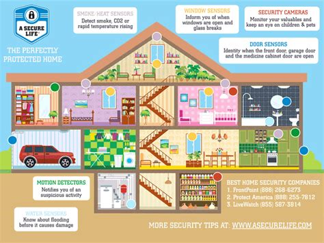 24 luxury address of home safety in colorado dototday