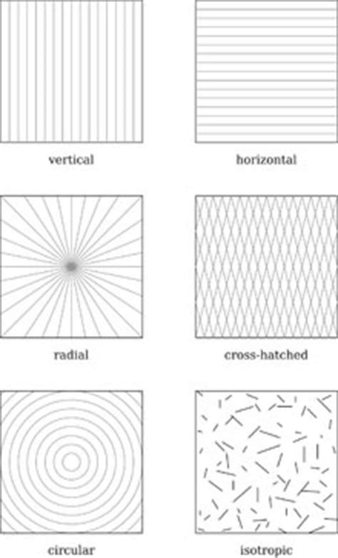 pattern master definition surface finish symbols and roughness conversion chart tables