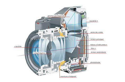 photodiode en anglais communications et bureautique gt communications gt photographie gt coupe d un appareil reflex image