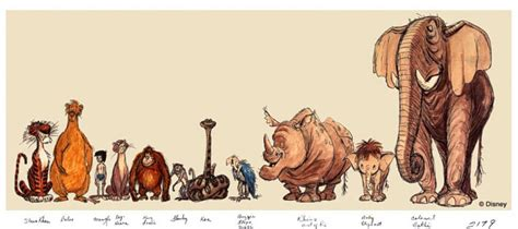 pictures of the jungle book characters jungle book s rocky the rhino concepts animated views