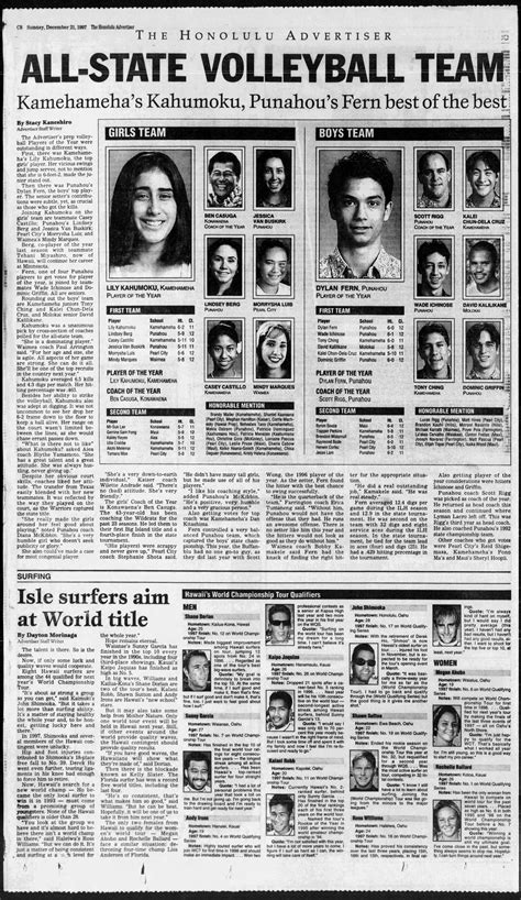 All-State volleyball newspaper archives since 1988