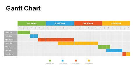 Gantt Charts Powerpoint Templates Powerslides Gantt Chart Template For Powerpoint