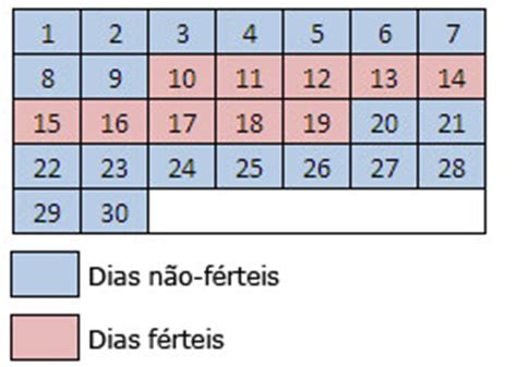 Calendario Do Periodo Fertil Tabelinha Para Engravidar Per 237 Odo F 233 Rtil Engravidar