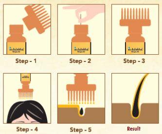 Miranda Multivitamin Nutrients Eclipta Alba 100ml 1 100 indulekha bhringa hair for hair growth 100 ml ebay