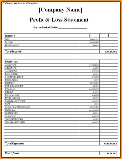 Real Estate Profit And Loss Statement Template real estate profit and loss statement excel a profit loss