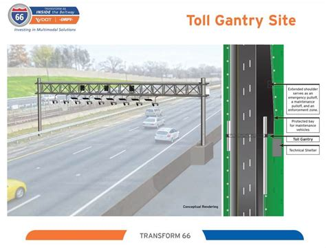 New I-66 tolls could cause more traffic | WTOP I 66 Hov Hours