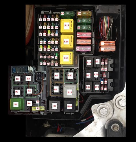 vauxhall combo 1 3 cdti fuse box diagram wiring diagrams
