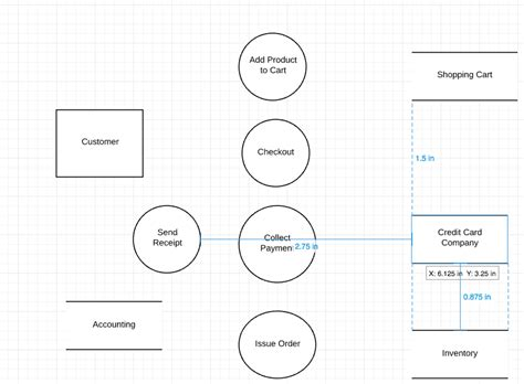 make dfd how to make a data flow diagram lucidchart