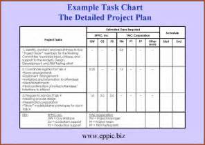 Simple Project Planning Template simple project plan templatememo templates word memo