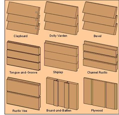 what is shiplap 25 best ideas about shiplap siding on pinterest shiplap