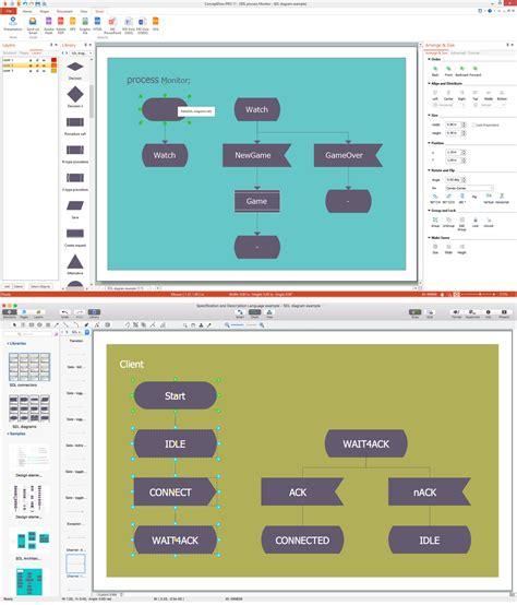 pattern specification language system design sdl