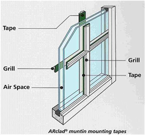 of adhesives research arclad® glazing tapes and muntin
