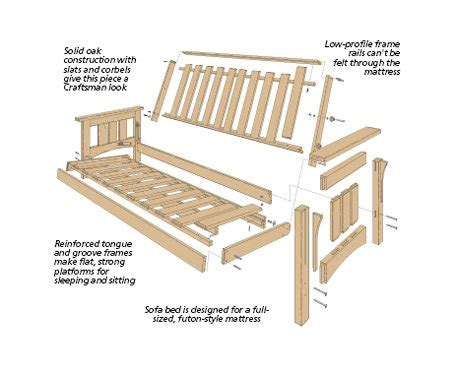 free sofa plans pdf plans futon bed plans download plans for wooden bar