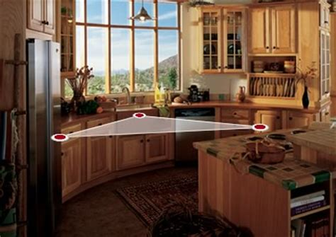 How To Make Your Own Kitchen Island Work Triangle Amp Kitchen Layouts Plan Your Space Merillat