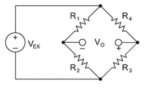 wheatstone bridge with resistor in middle measuring strain with strain gages national instruments