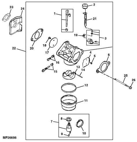 kohler carburetor diagram 17 hp kohler courage engine diagrams get free image