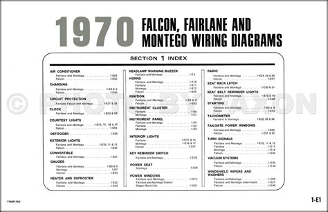 1967 ford fairlane wiring diagram get free image about
