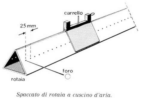 guidovia a cuscino d moto rettilineo uniforme rotaia