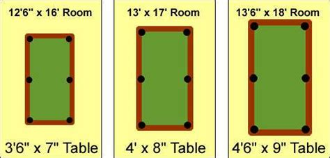 solved what s the standard size of a pool table fixya