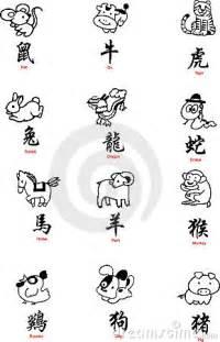 imagenes simbolos japoneses o zod 237 aco chin 234 s canta s 237 mbolos e nomes japoneses imagem