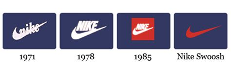 logo history of nike what does nike want 171 dis magazine