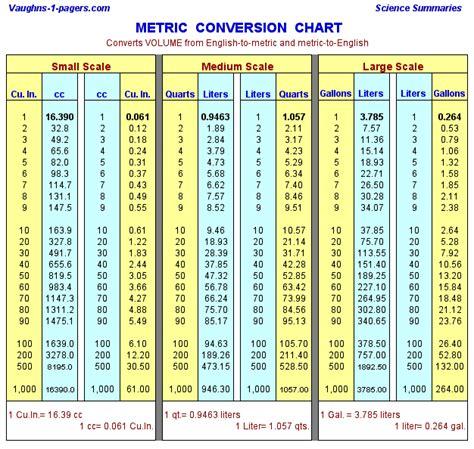 converter liter liquid volume chart diabetes inc