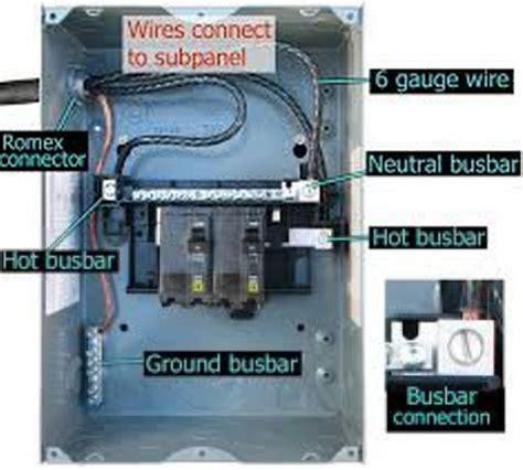 wiring 100 sub panel diagram wiring get free image