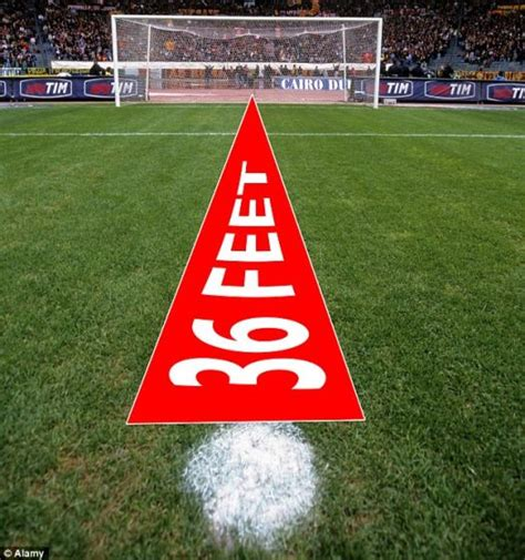 30 feet in meter 罚点球的科学背后 仅22 射门被成功扑救 点球 世界杯 罚球距离 科学探索 新浪科技 新浪网