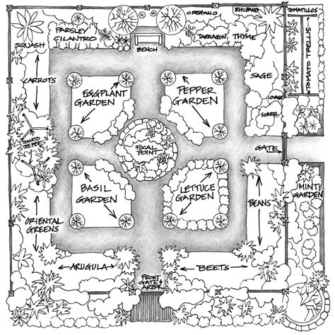 planning and layout of kitchen garden pdf formality and surprise in a garden design vegetable gardener