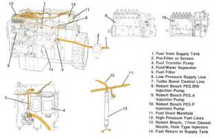 Fuel System Engine International Isx Engine Diagram Get Free Image About